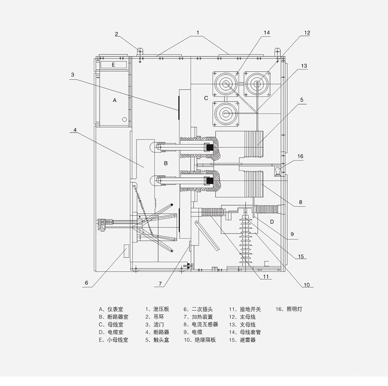 中置柜组成结构图