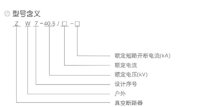ZW7外置电压真空断路器型号含义、适用范围、性能特点